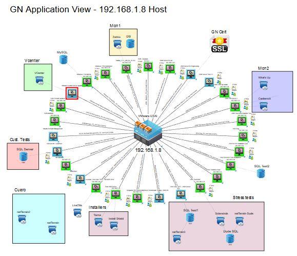 start-network-documentation